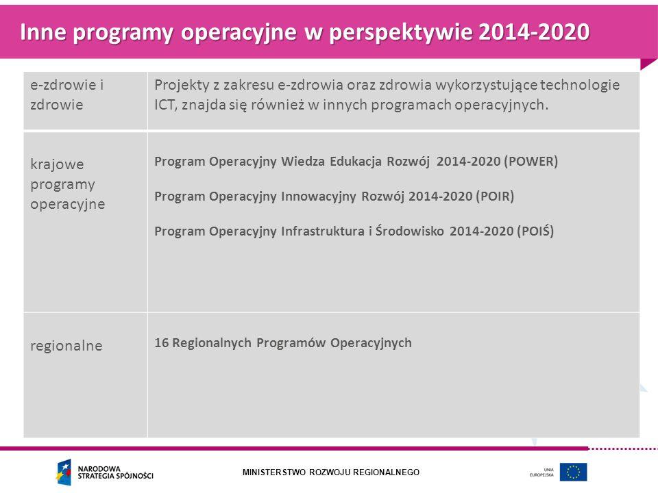 Inne programy operacyjne w perspektywie 2014-2020