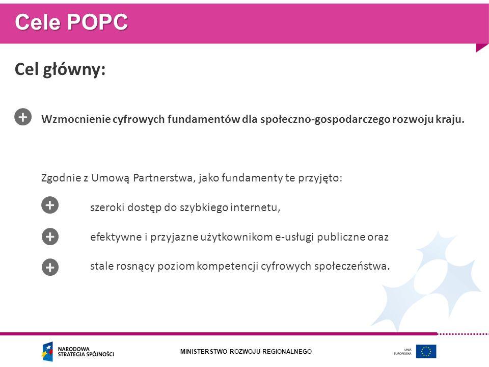 Cele POPC Cel główny: + + + +