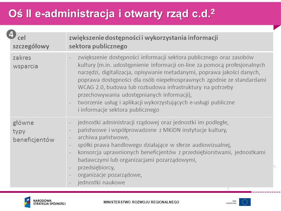 Oś II e-administracja i otwarty rząd c.d.2