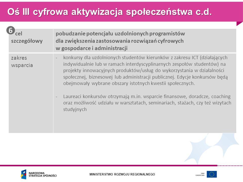 Oś III cyfrowa aktywizacja społeczeństwa c.d.