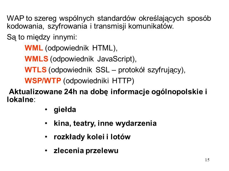 WAP to szereg wspólnych standardów określających sposób kodowania, szyfrowania i transmisji komunikatów.