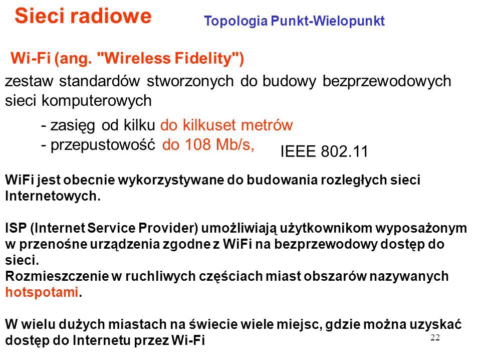 Sieci radiowe Wi-Fi (ang. Wireless Fidelity )