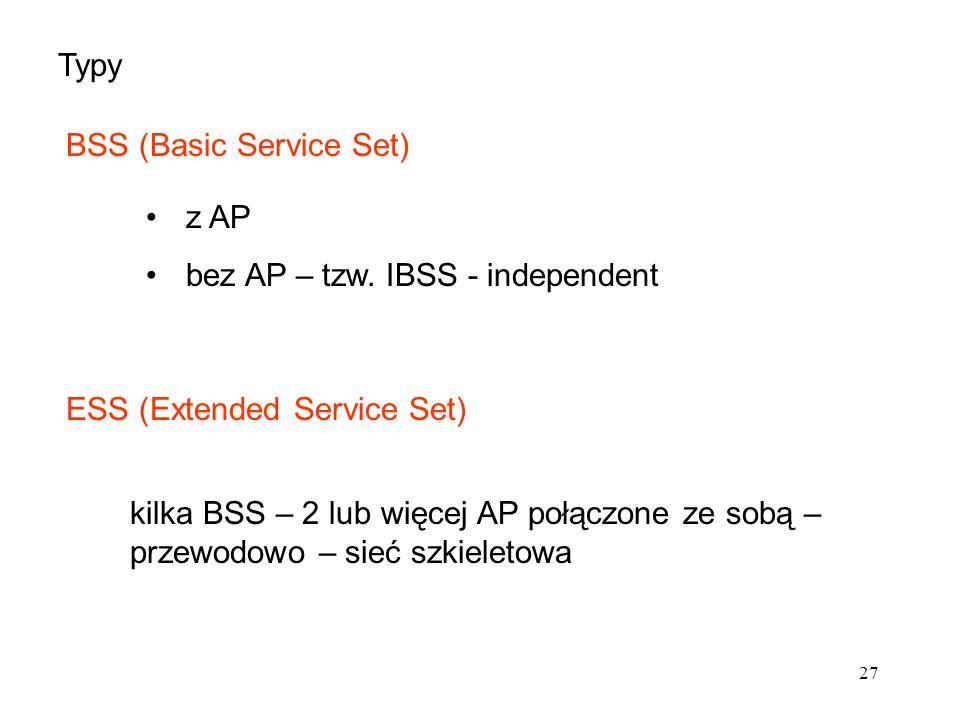 Typy BSS (Basic Service Set) z AP. bez AP – tzw. IBSS - independent. ESS (Extended Service Set)