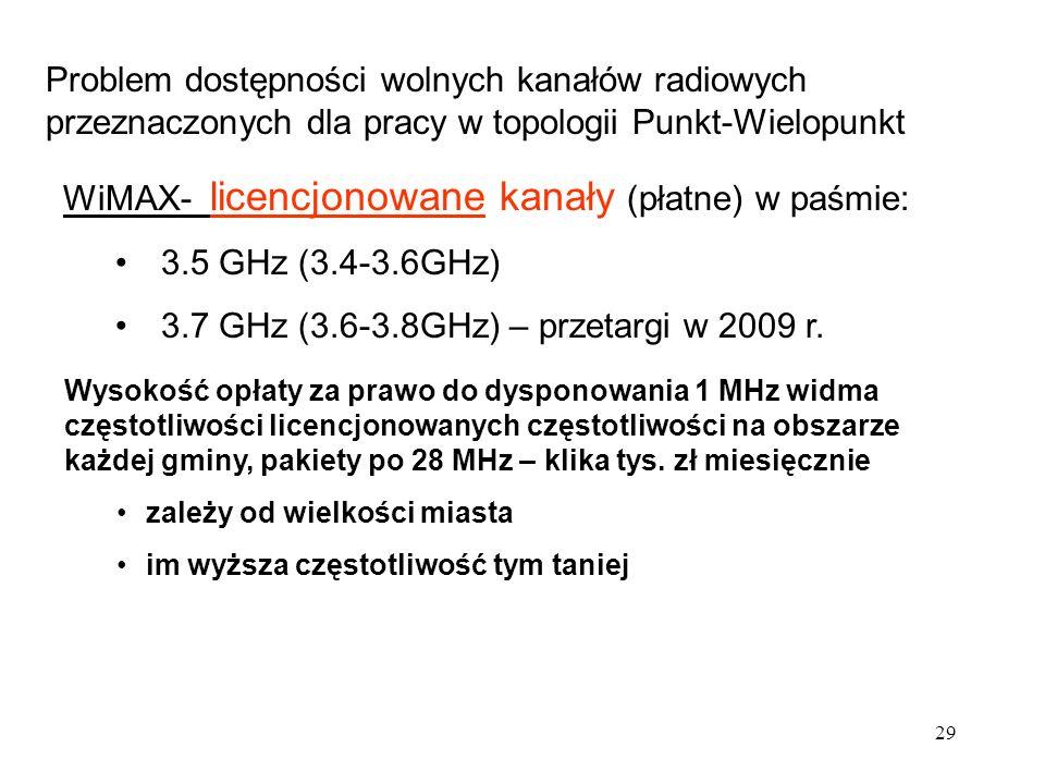 WiMAX- licencjonowane kanały (płatne) w paśmie: 3.5 GHz (3.4-3.6GHz)