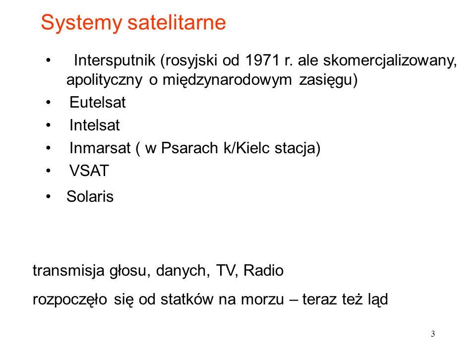 Systemy satelitarneIntersputnik (rosyjski od 1971 r. ale skomercjalizowany, apolityczny o międzynarodowym zasięgu)
