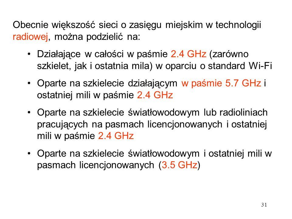 Obecnie większość sieci o zasięgu miejskim w technologii radiowej, można podzielić na: