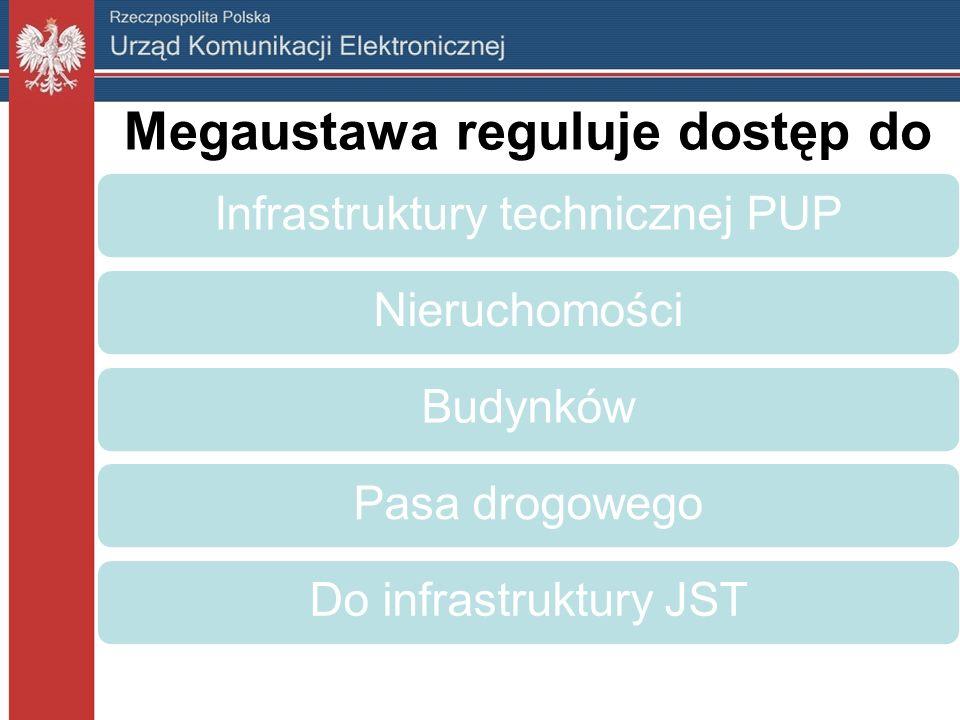 Megaustawa reguluje dostęp do