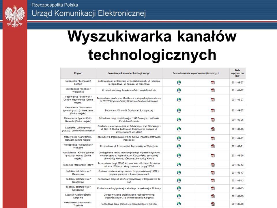 Wyszukiwarka kanałów technologicznych