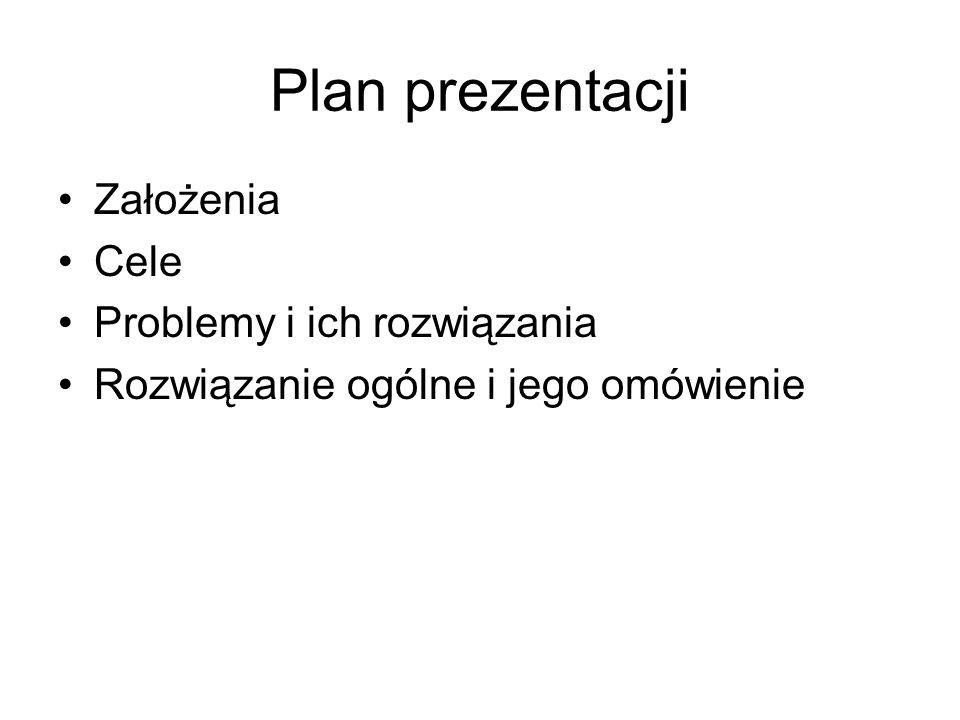 Plan prezentacji Założenia Cele Problemy i ich rozwiązania