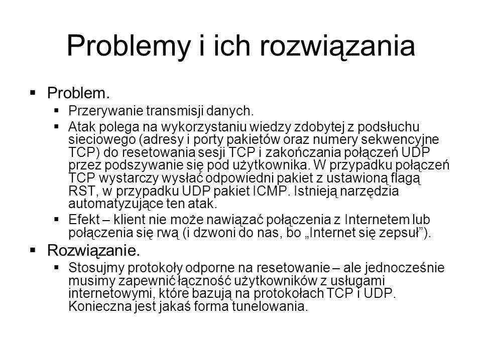 Problemy i ich rozwiązania