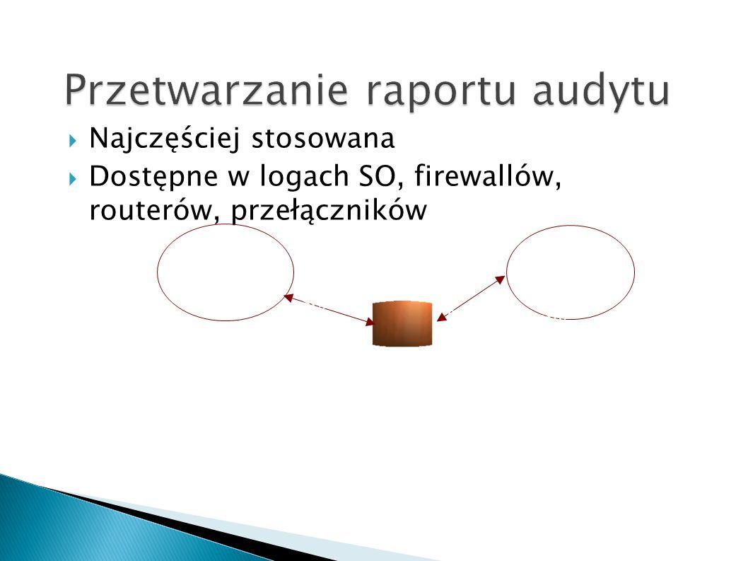 Przetwarzanie raportu audytu