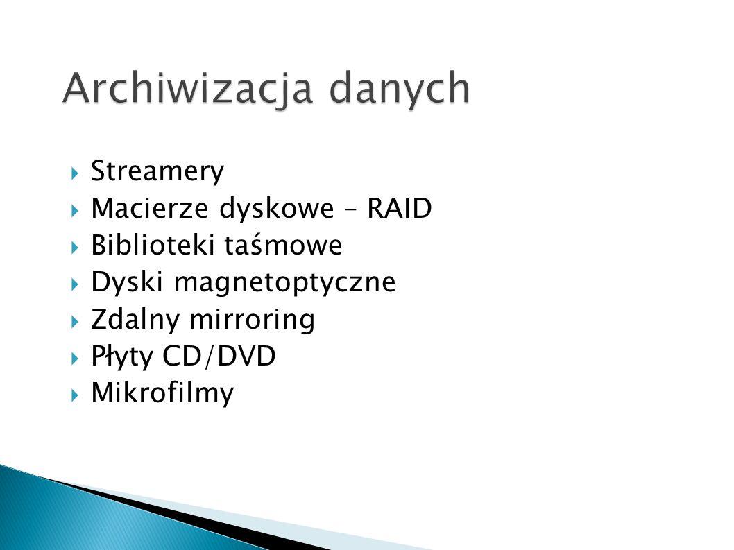 Archiwizacja danych Streamery Macierze dyskowe – RAID
