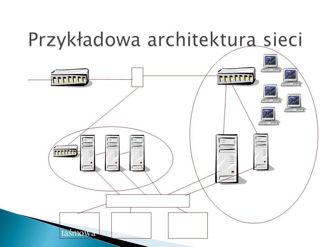 Przykładowa architektura sieci
