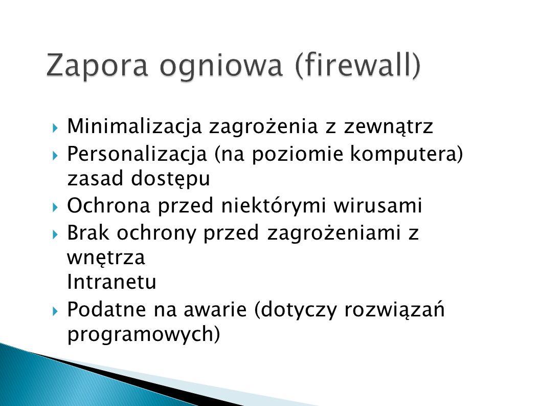 Zapora ogniowa (firewall)