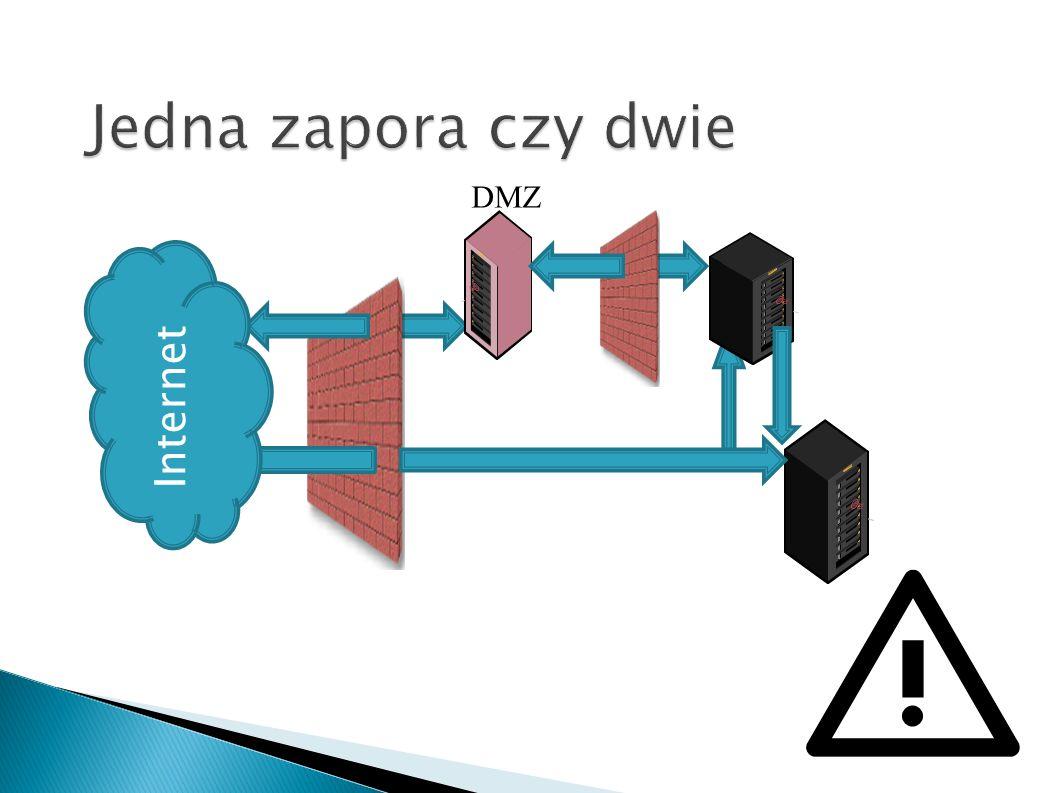 Jedna zapora czy dwie DMZ Internet