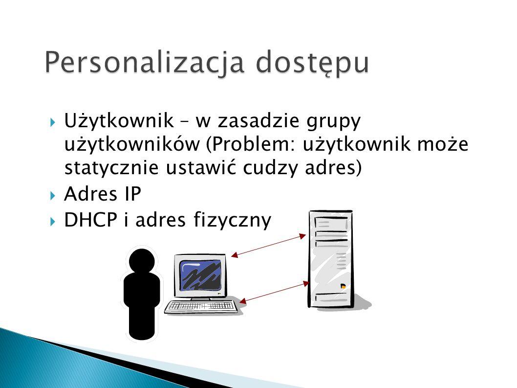 Personalizacja dostępu