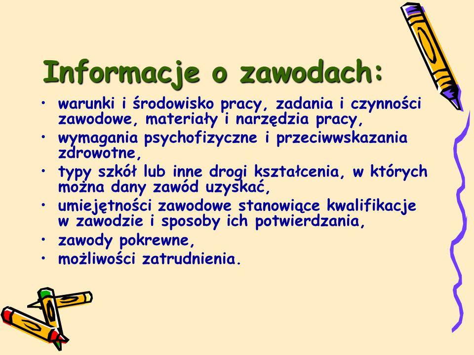 Informacje o zawodach: