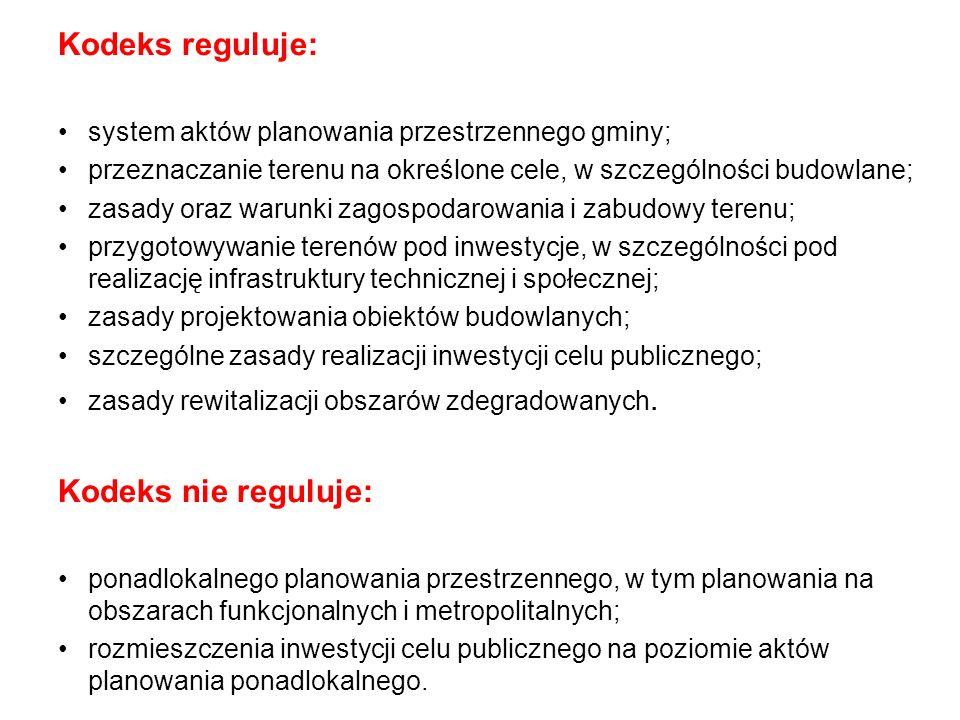 Kodeks reguluje: Kodeks nie reguluje: