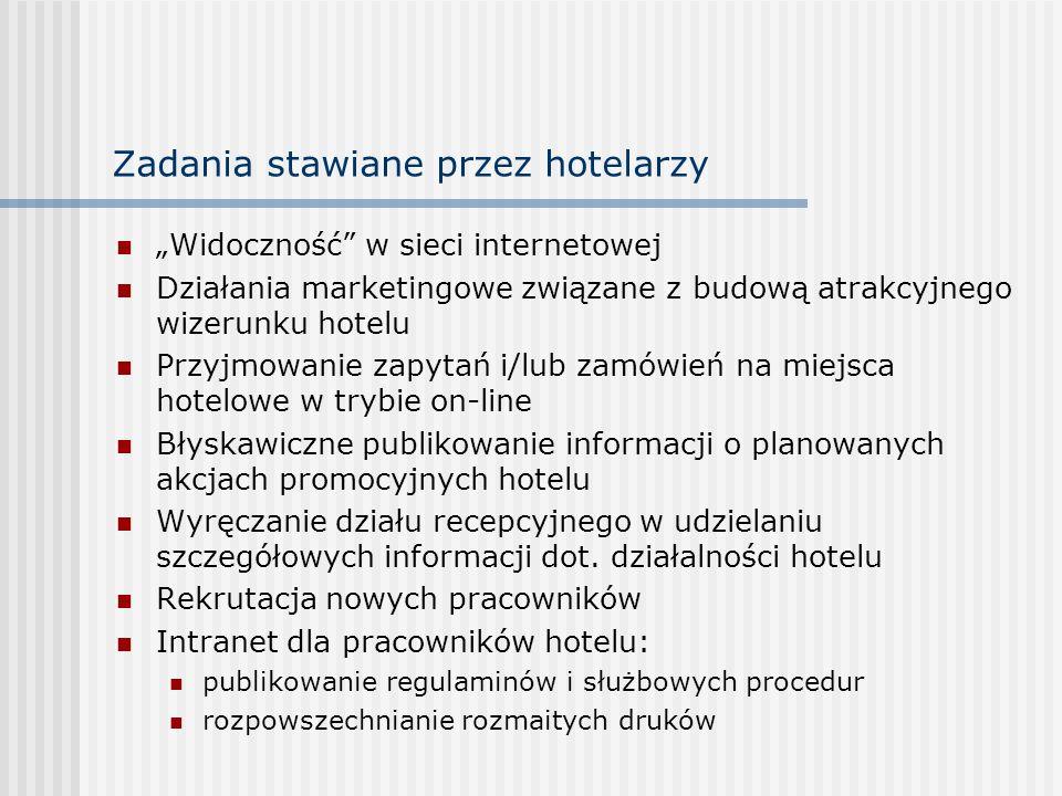 Zadania stawiane przez hotelarzy