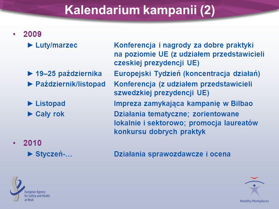 Kalendarium kampanii (2)