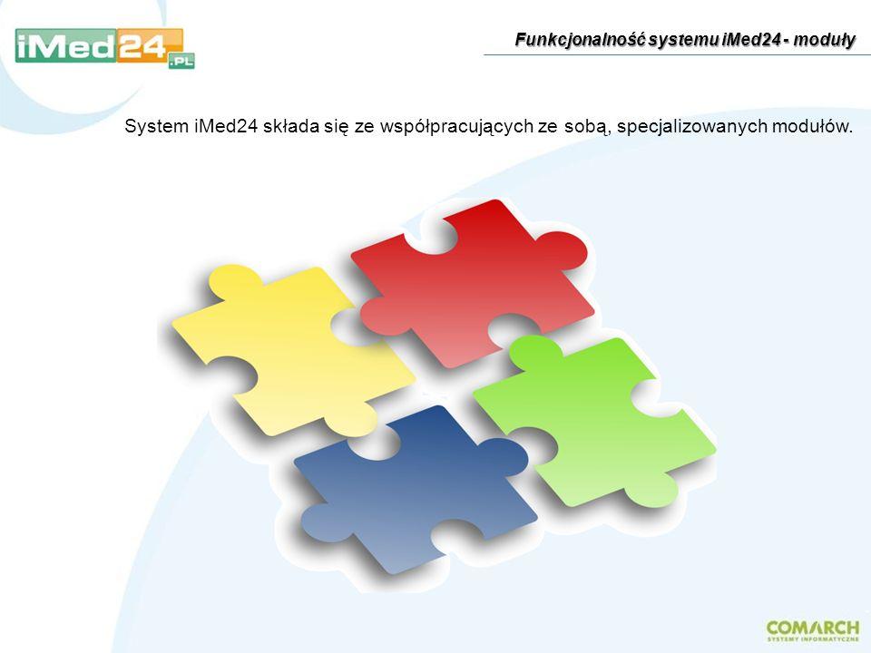 Funkcjonalność systemu iMed24 - moduły