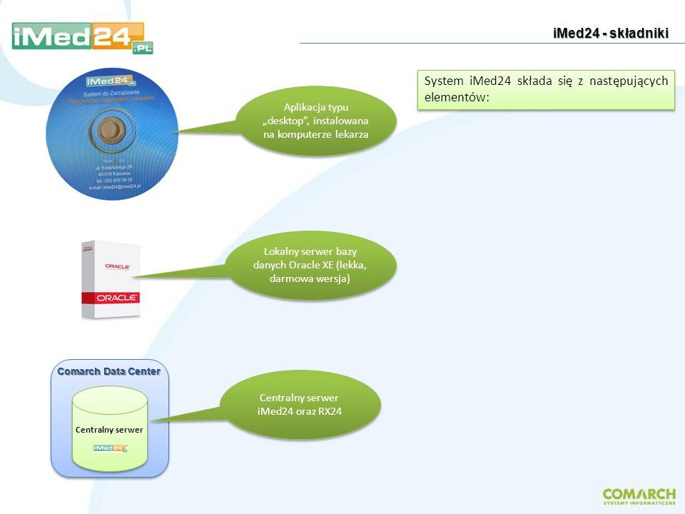 System iMed24 składa się z następujących elementów: