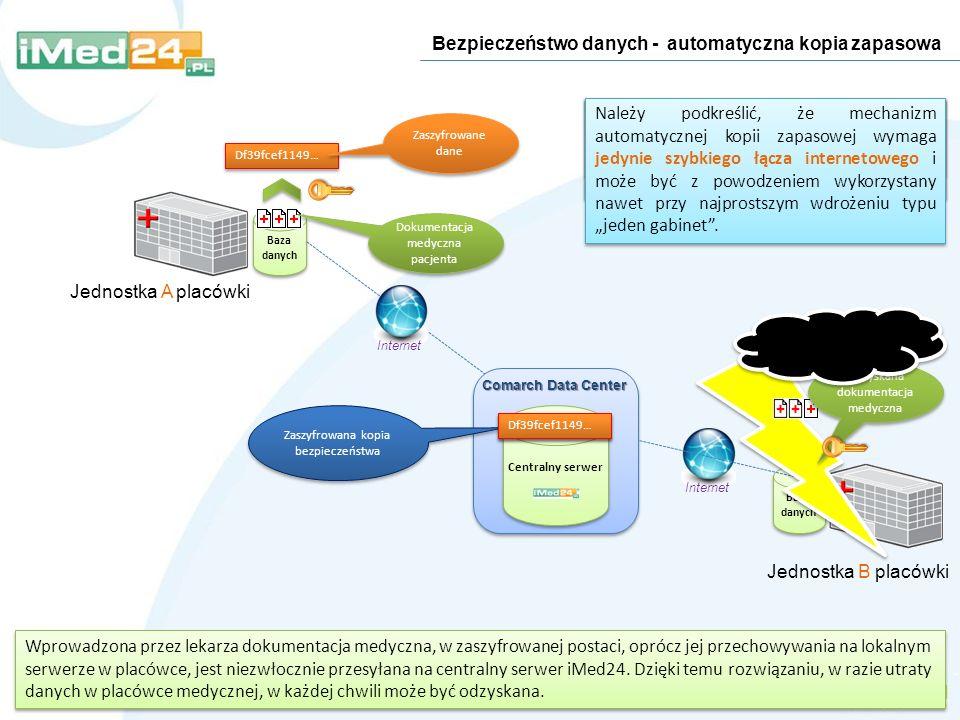 Bezpieczeństwo danych - automatyczna kopia zapasowa