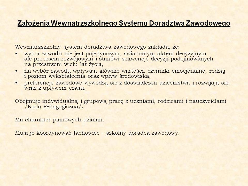 Założenia Wewnątrzszkolnego Systemu Doradztwa Zawodowego