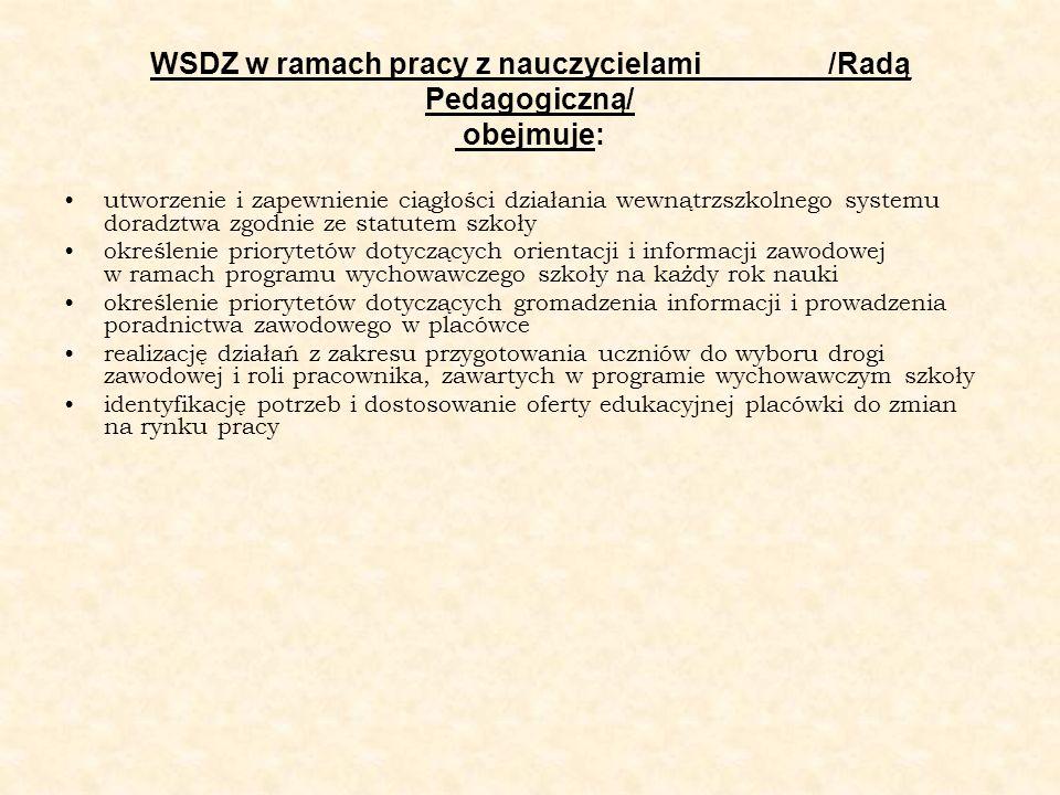 WSDZ w ramach pracy z nauczycielami /Radą Pedagogiczną/ obejmuje: