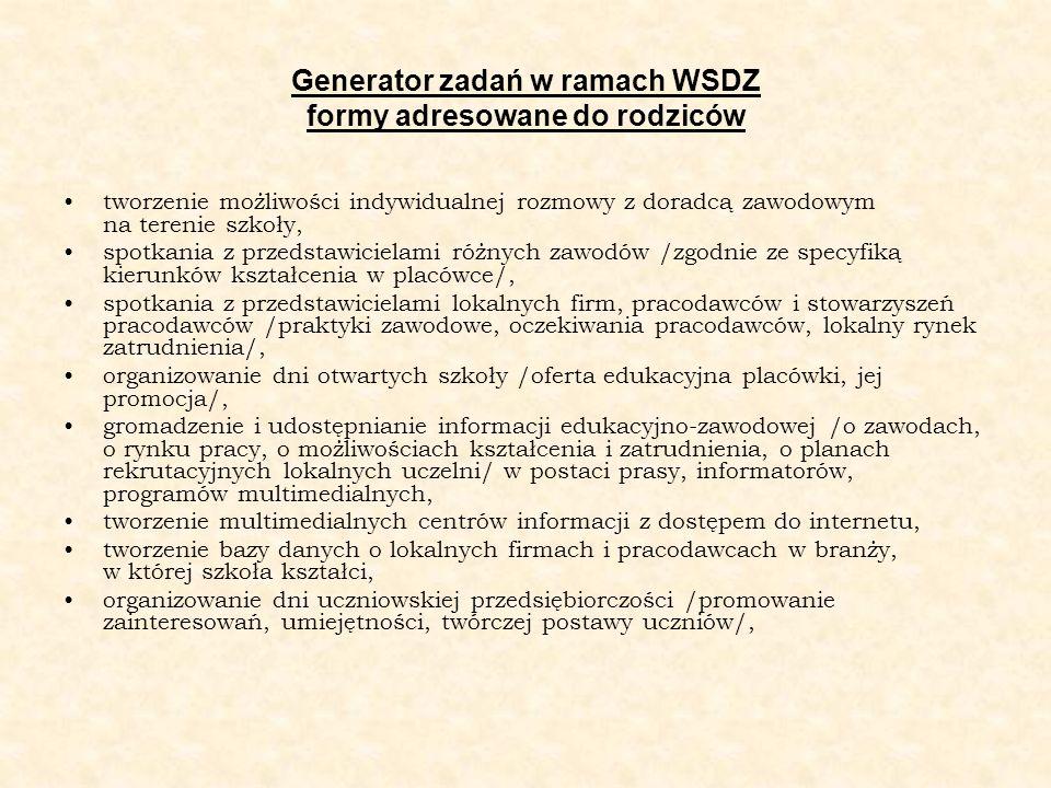Generator zadań w ramach WSDZ formy adresowane do rodziców