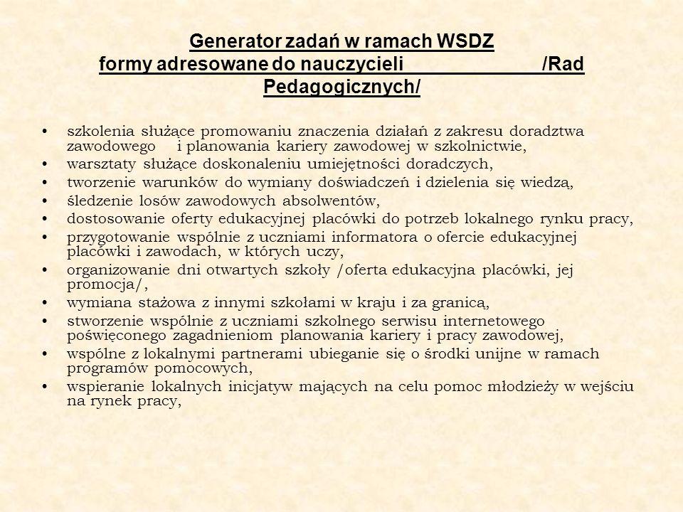 Generator zadań w ramach WSDZ formy adresowane do nauczycieli /Rad Pedagogicznych/