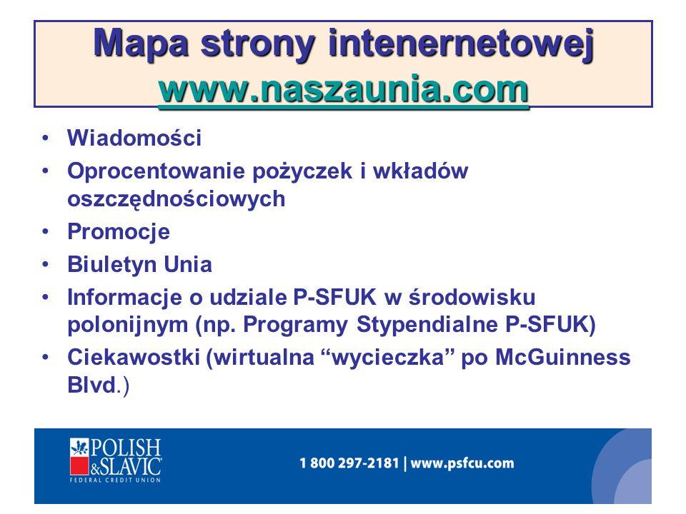 Mapa strony intenernetowej www.naszaunia.com