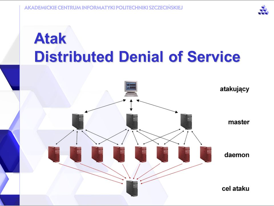 Atak Distributed Denial of Service