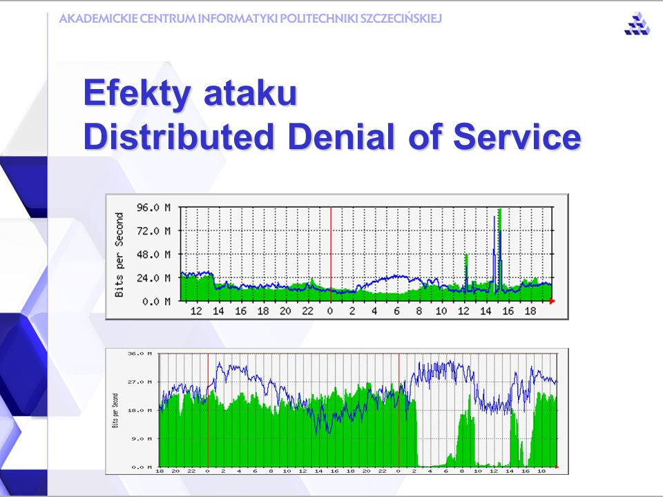 Efekty ataku Distributed Denial of Service
