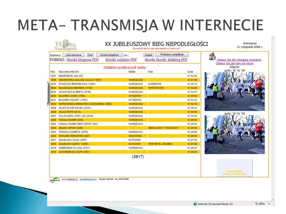 META- TRANSMISJA W INTERNECIE