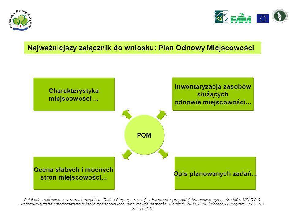 Najważniejszy załącznik do wniosku: Plan Odnowy Miejscowości