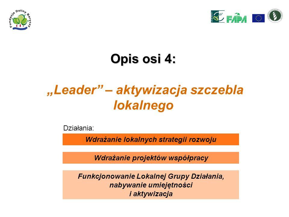 """Opis osi 4: """"Leader – aktywizacja szczebla lokalnego"""