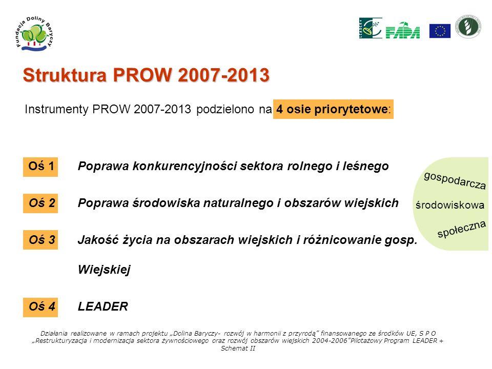 Struktura PROW 2007-2013 Instrumenty PROW 2007-2013 podzielono na 4 osie priorytetowe: Oś 1 Poprawa konkurencyjności sektora rolnego i leśnego.