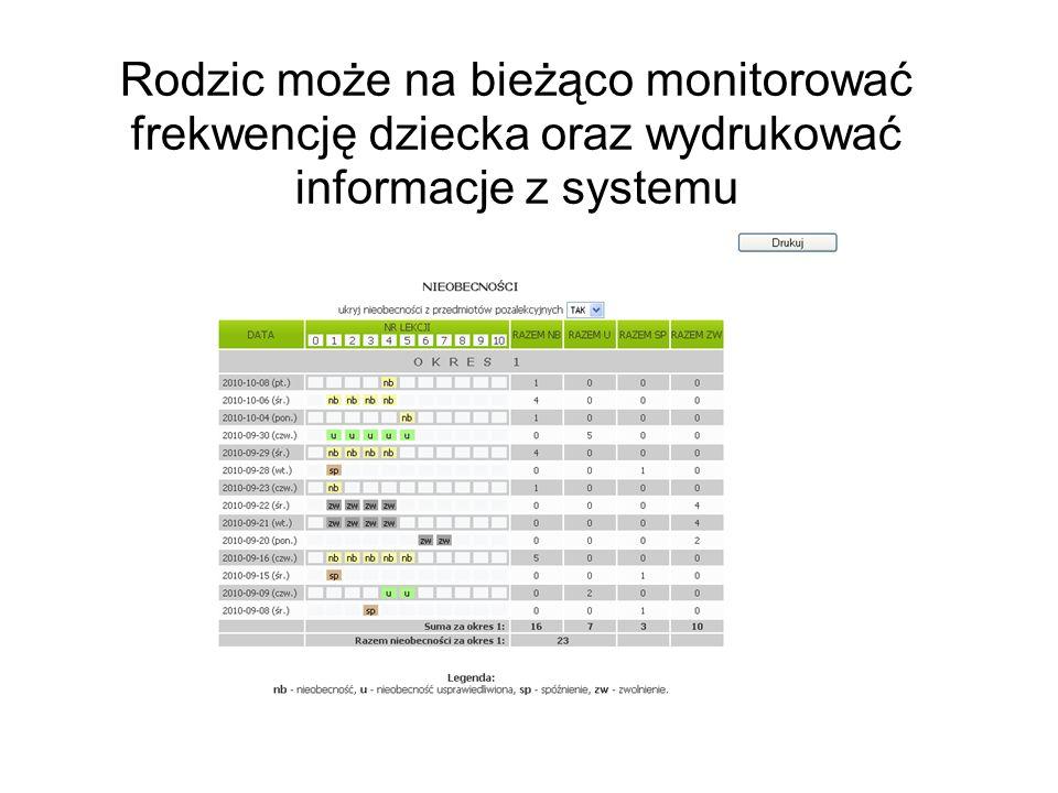 1414 Rodzic może na bieżąco monitorować frekwencję dziecka oraz wydrukować informacje z systemu 14
