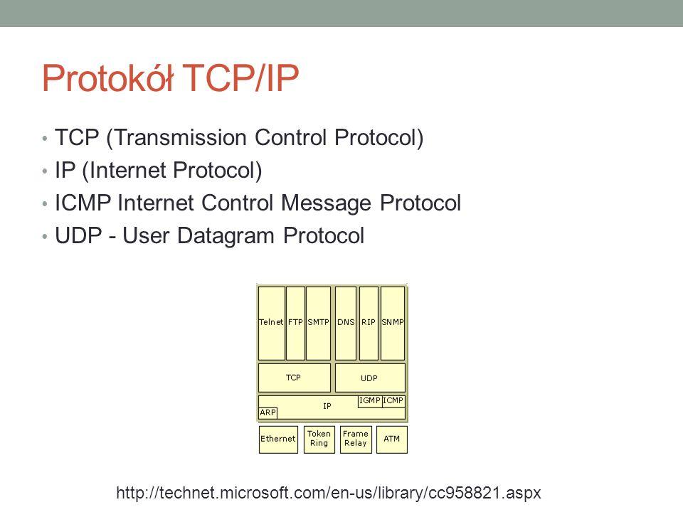 Protokół TCP/IP TCP (Transmission Control Protocol)