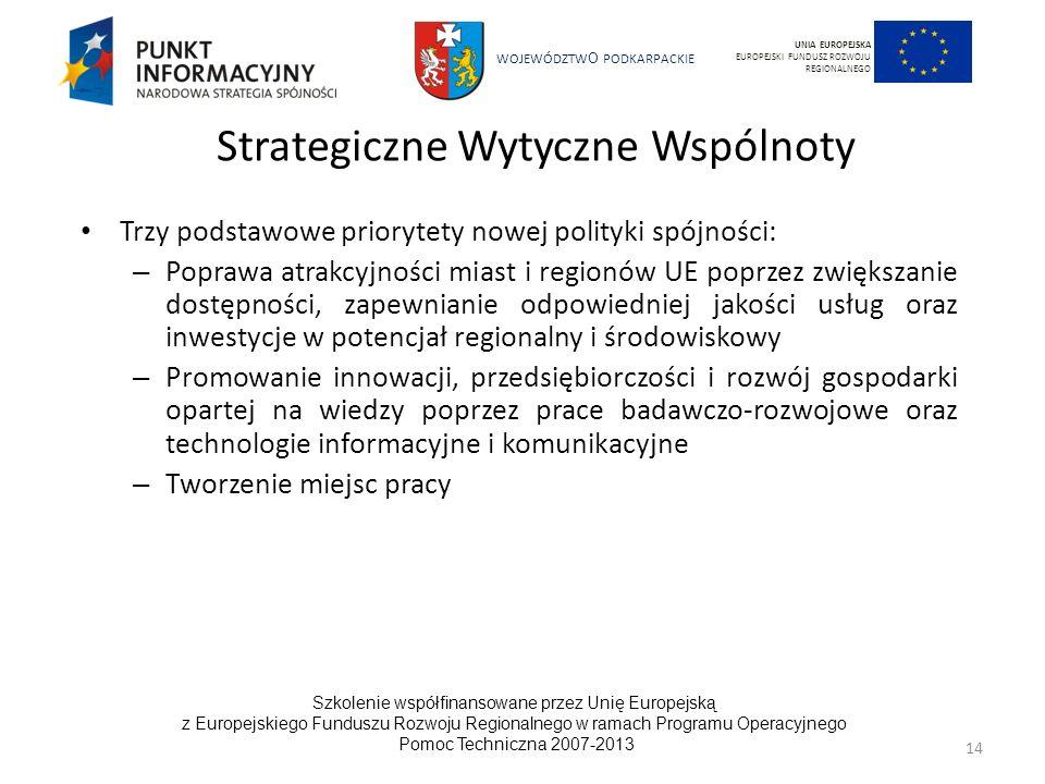 Strategiczne Wytyczne Wspólnoty