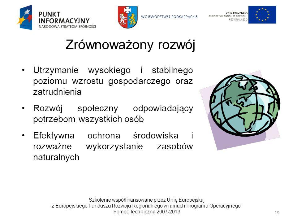 UNIA EUROPEJSKA EUROPEJSKI FUNDUSZ ROZWOJU REGIONALNEGO. Zrównoważony rozwój.