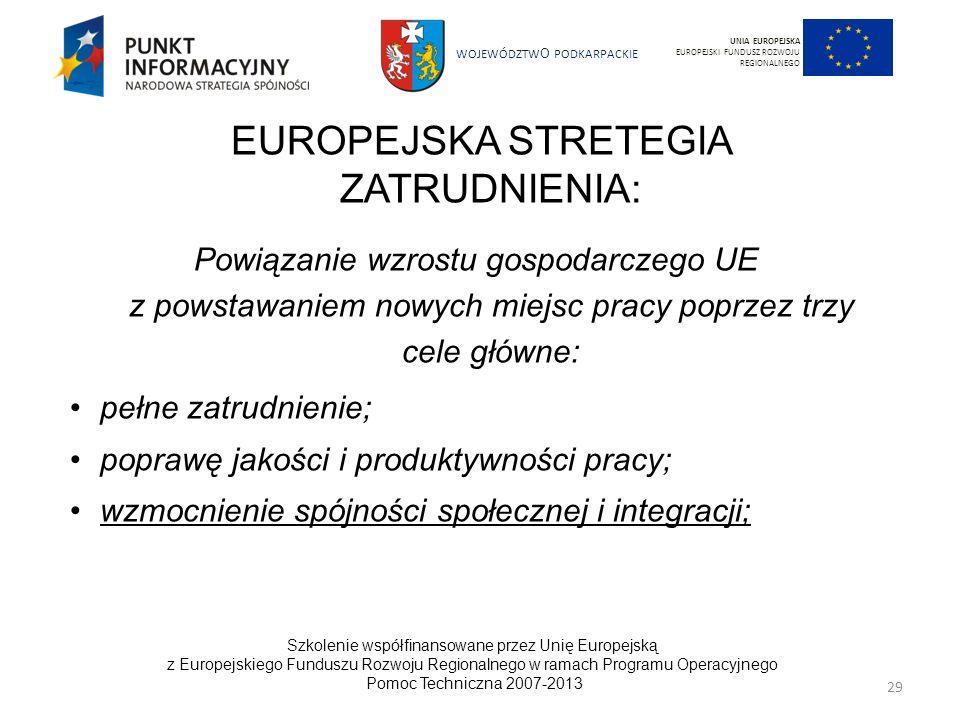 EUROPEJSKA STRETEGIA ZATRUDNIENIA: