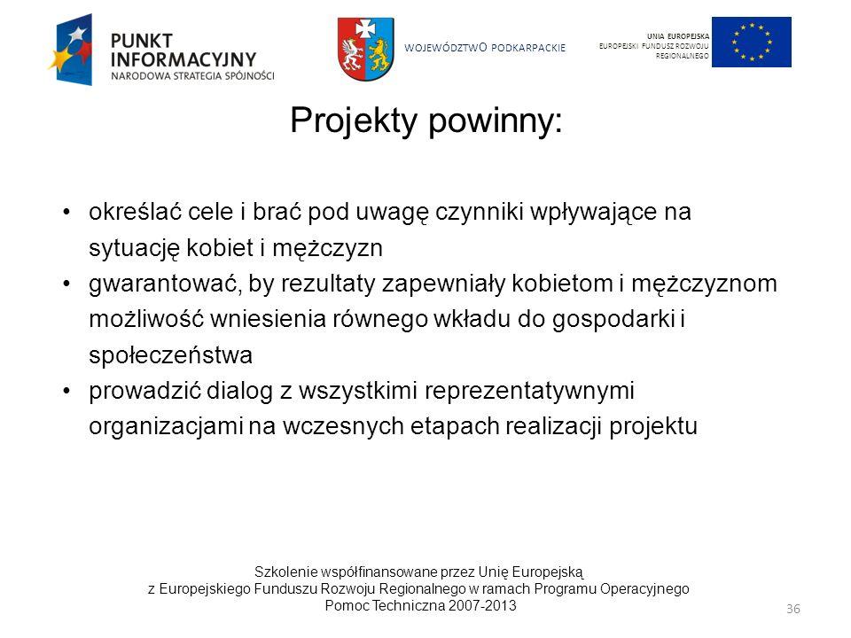 UNIA EUROPEJSKA EUROPEJSKI FUNDUSZ ROZWOJU REGIONALNEGO. Projekty powinny: