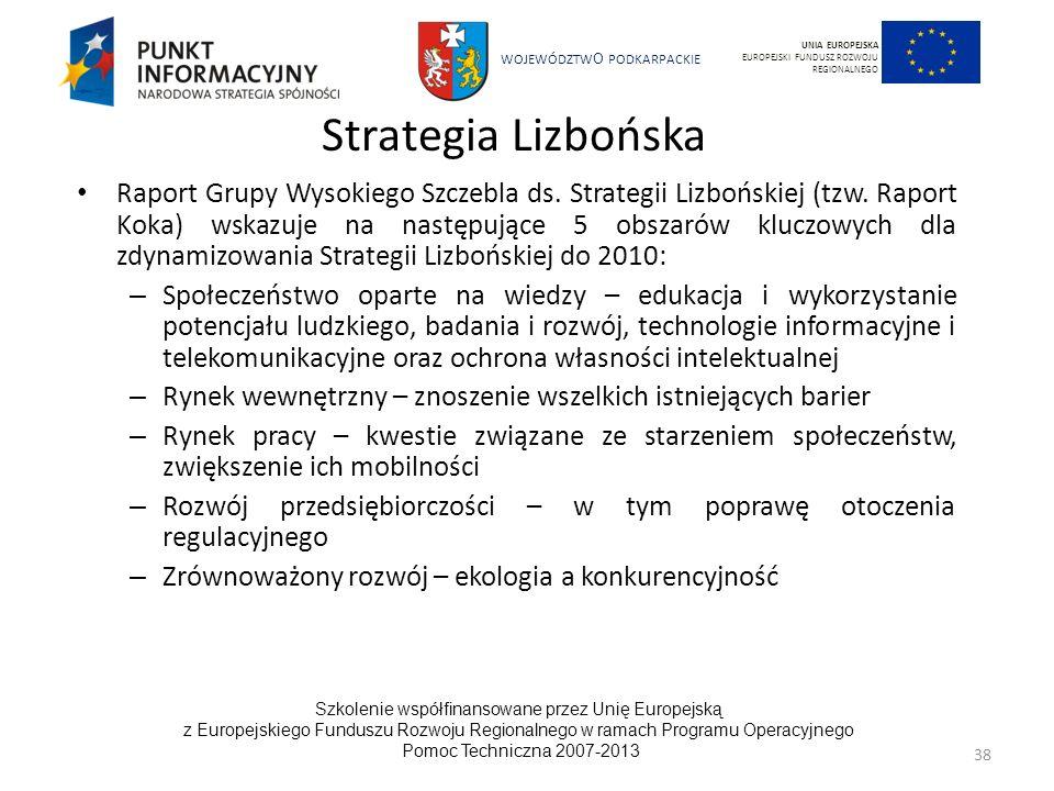 UNIA EUROPEJSKA EUROPEJSKI FUNDUSZ ROZWOJU REGIONALNEGO. Strategia Lizbońska.