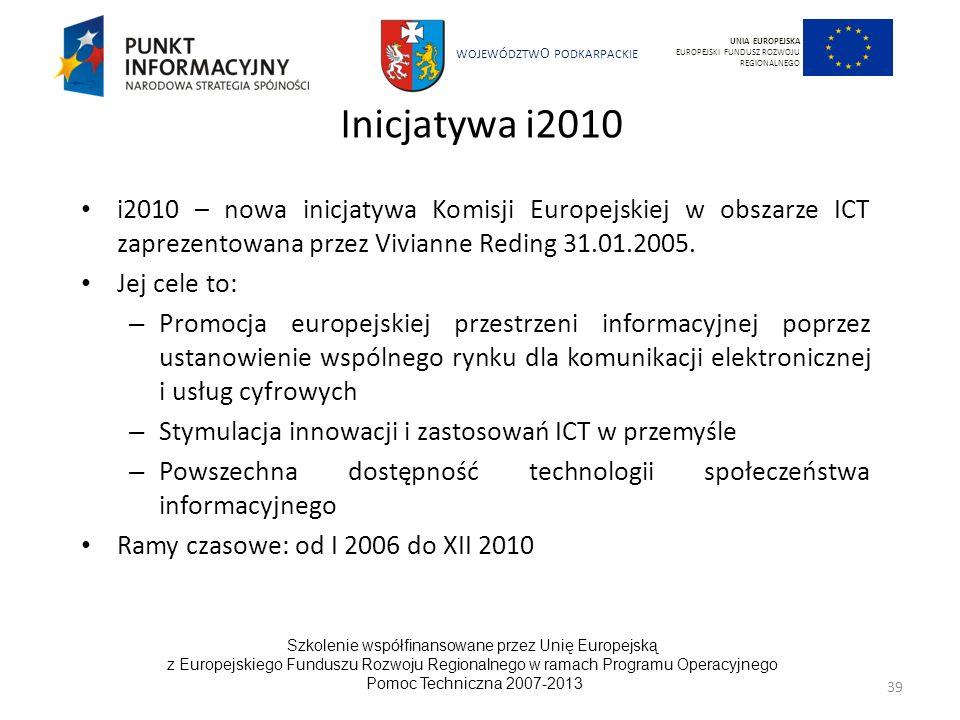 UNIA EUROPEJSKA EUROPEJSKI FUNDUSZ ROZWOJU REGIONALNEGO. Inicjatywa i2010.