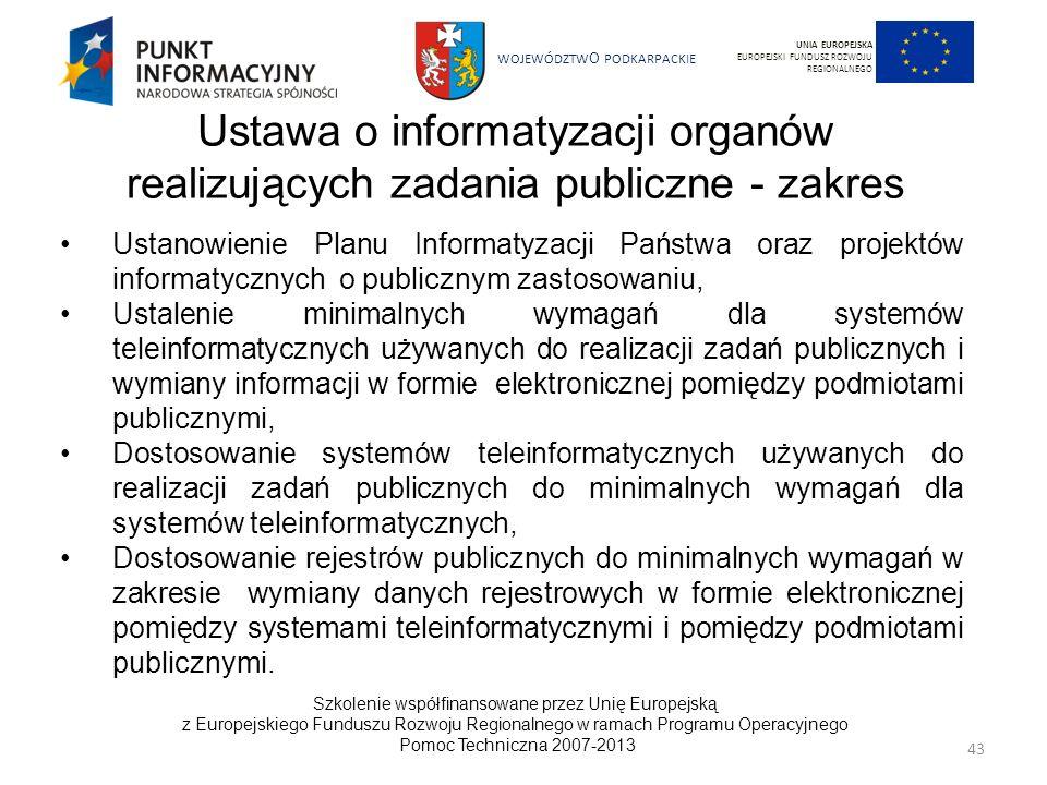 UNIA EUROPEJSKA EUROPEJSKI FUNDUSZ ROZWOJU REGIONALNEGO. Ustawa o informatyzacji organów realizujących zadania publiczne - zakres.