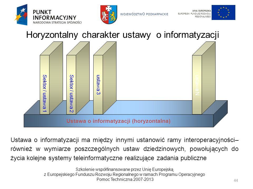 Ustawa o informatyzacji (horyzontalna)