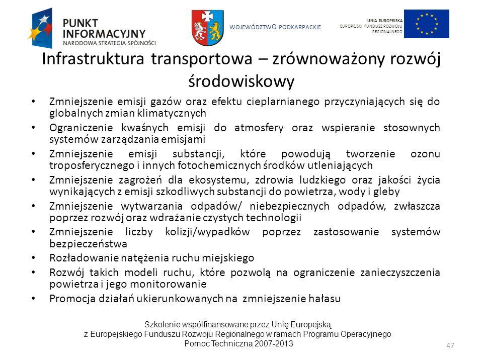 Infrastruktura transportowa – zrównoważony rozwój środowiskowy