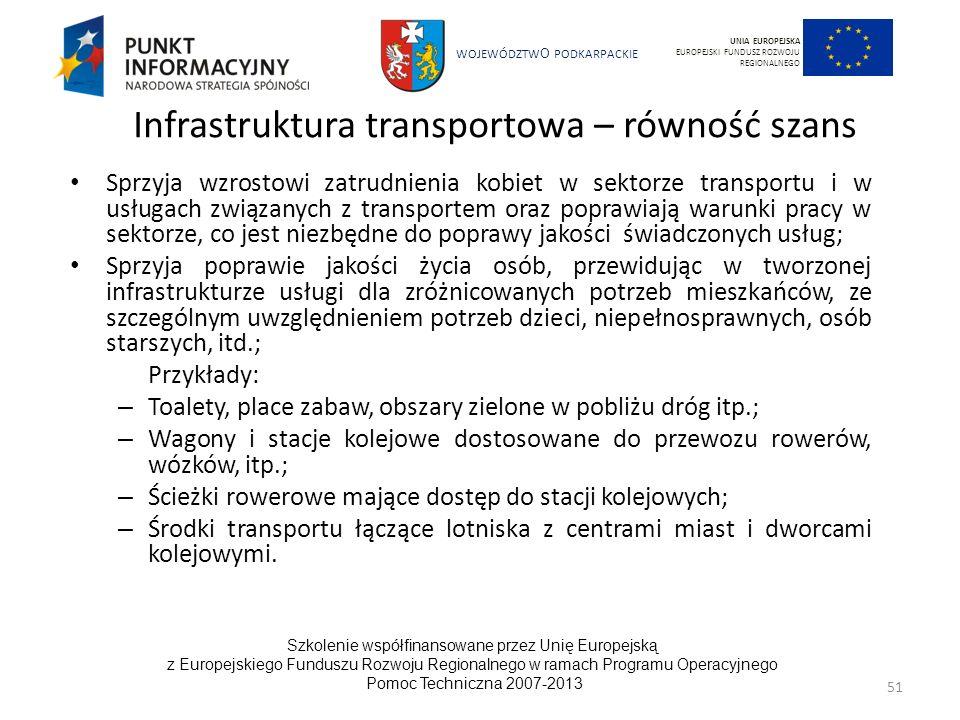 Infrastruktura transportowa – równość szans
